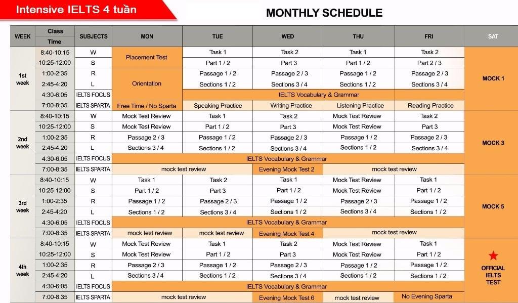 SMEAG_IntensiveIELTS_ schedule
