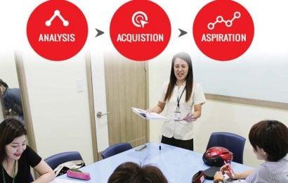 Trường Philinter: khóa tiếng Anh cấp tốc ACE dành cho người bận rộn