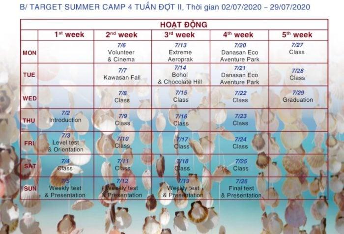 trại hè philippines 2020 trường Target